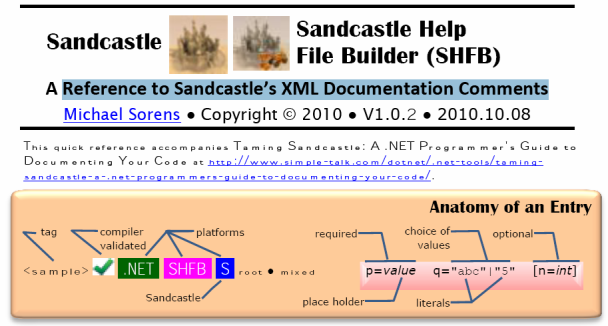 Sandcastle XML Reference Sample